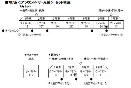 カトーセット構成
