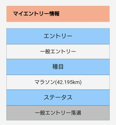 20東京マラソン抽選結果